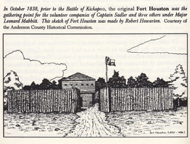 Sketch of Fort Houston